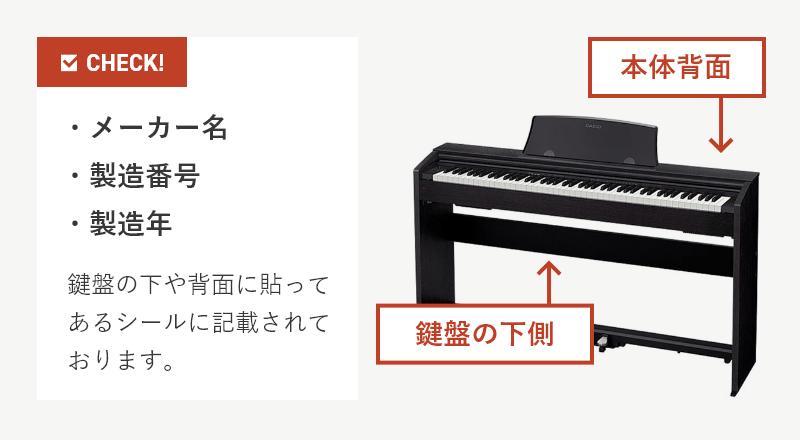 電子ピアノの型式の確認方法の図