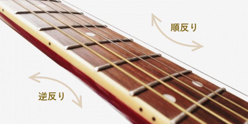 ギターの順反りと逆反りの図