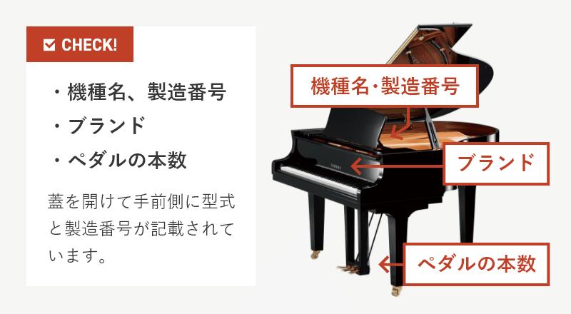 グランドピアノの確認点の図