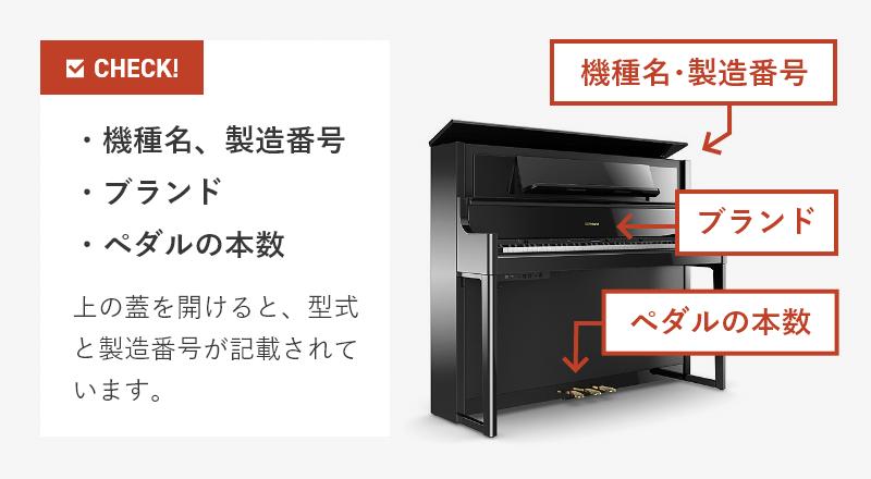 アップライトピアノの確認点の図